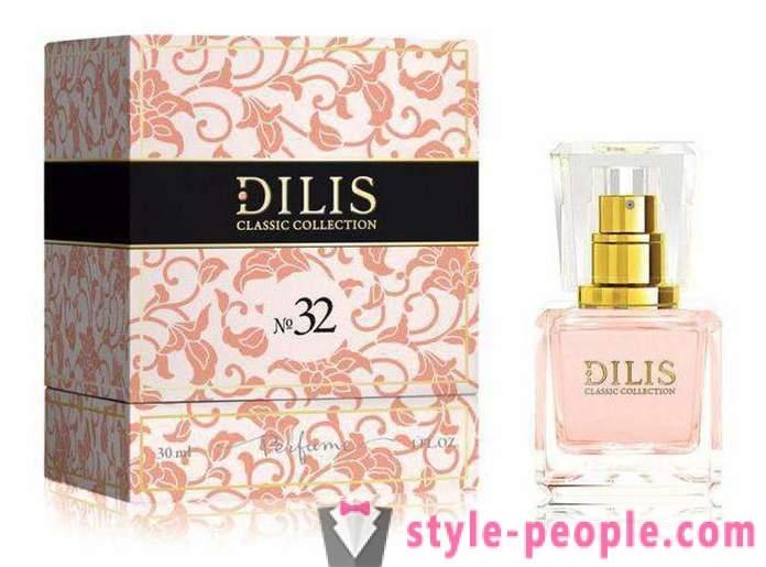 Produse de parfumerie
