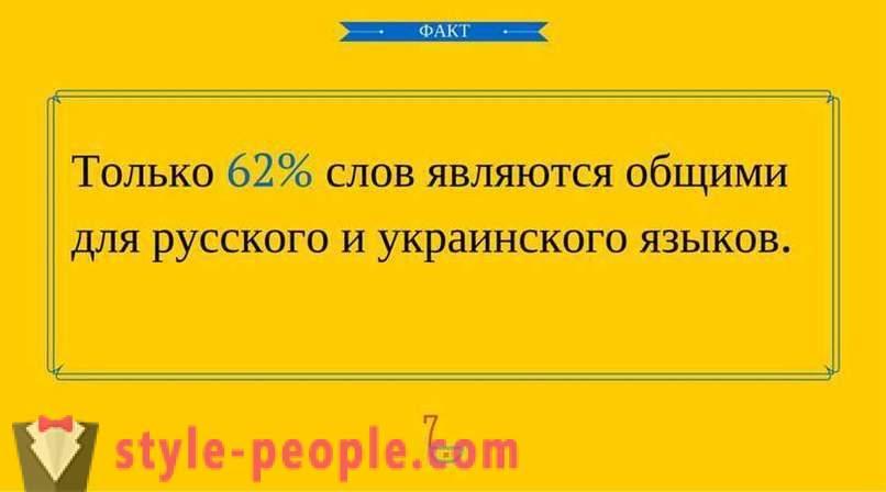 Alfabetul ucrainean